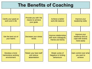 benefits of business coaching